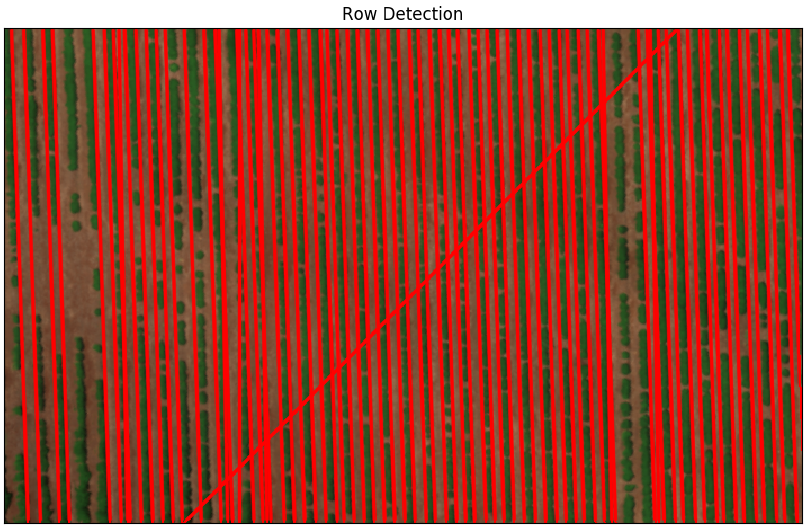 Crop Row Detection using Python and OpenCV - James Thesken