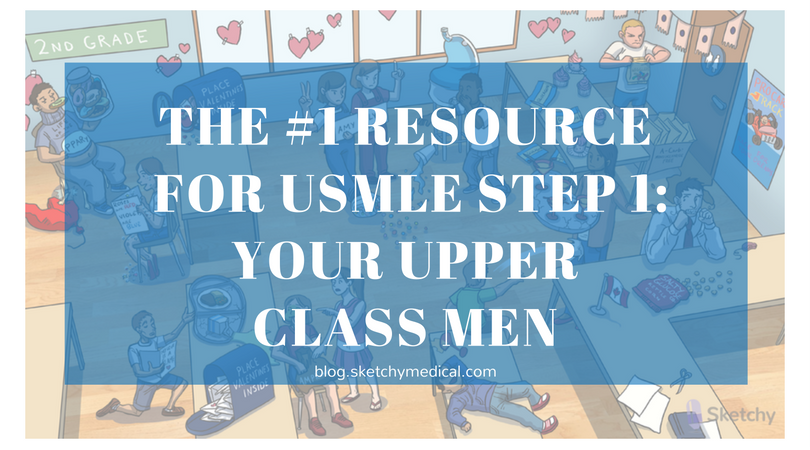 The Number 1 Absolute Best Resource to Study for USMLE Step 1