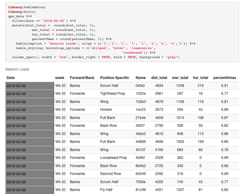 How to Create Interactive Reports with R Markdown Part I: