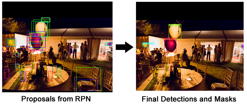 Splash of Color: Instance Segmentation with Mask R-CNN and