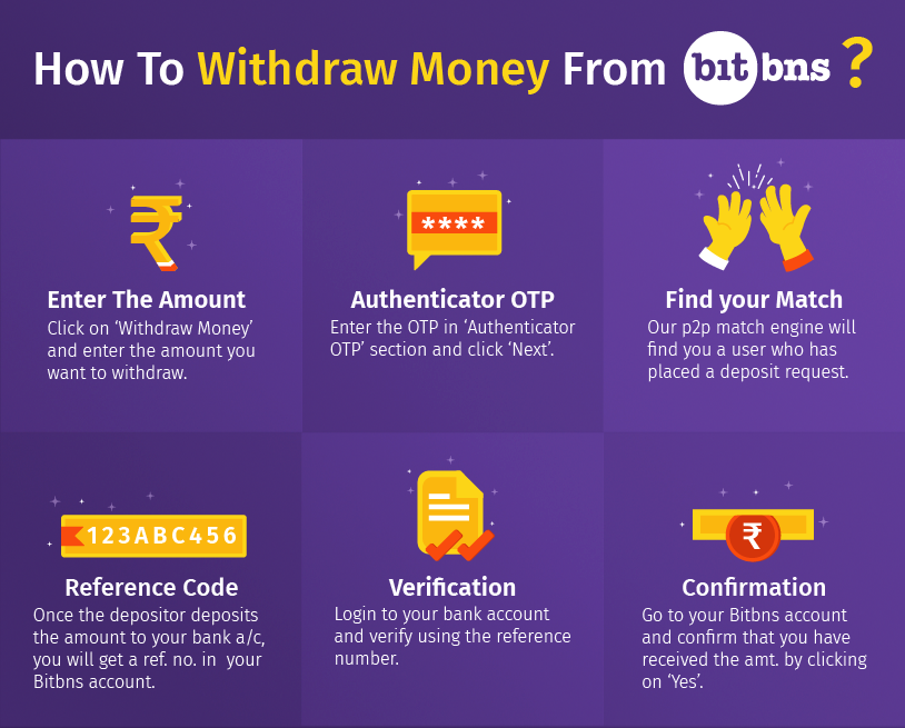 Introducing Yet Another P2P INR Deposit & Withdrawal Method