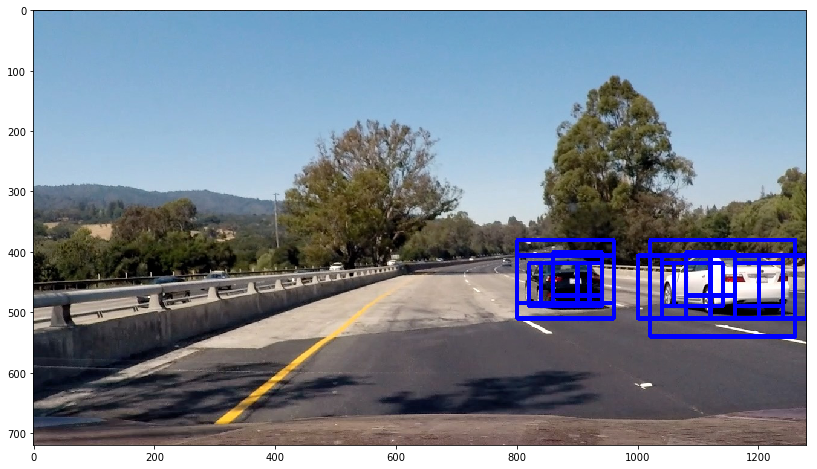 Self-driving Cars — OpenCV and SVM Machine Learning with