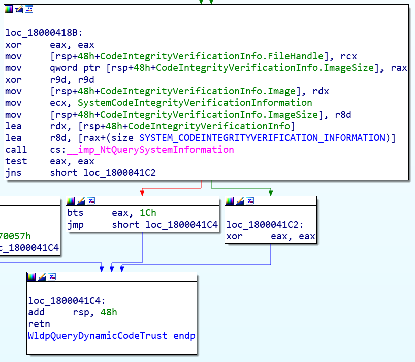 Documenting and Attacking a Windows Defender Application