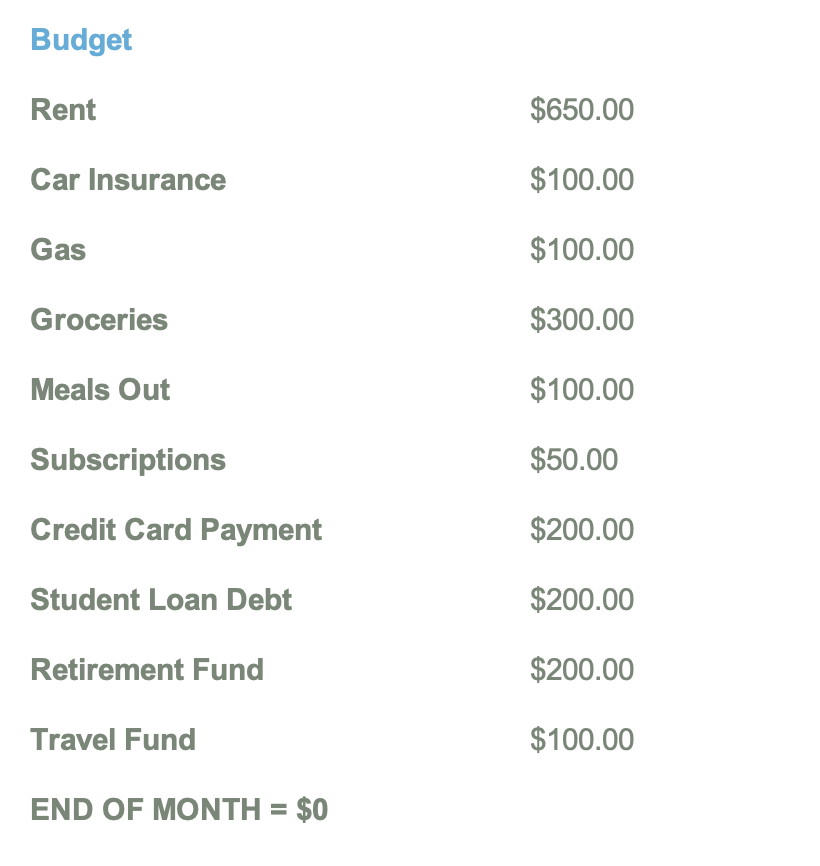 Picture of a fake budget breakdown where someone makes $2000 and spends and saves $2000 in a month to equal $0.