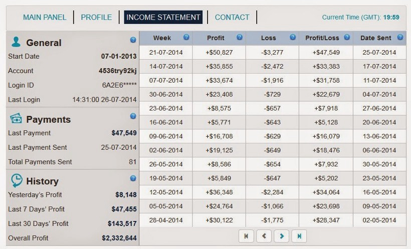 reviews on the covert society binary options