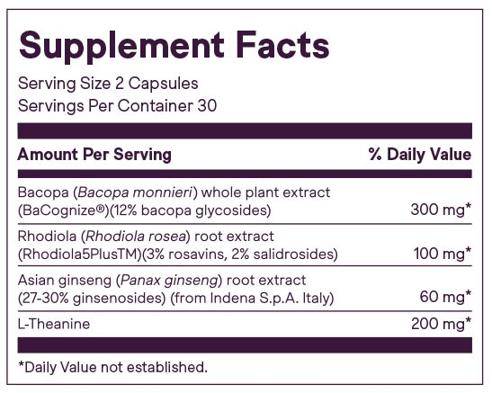 Plato's supplement facts panel