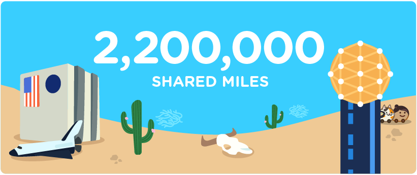2,200,000 shared miles in Texas