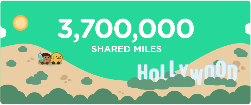 3,700,000 miles in Southern California