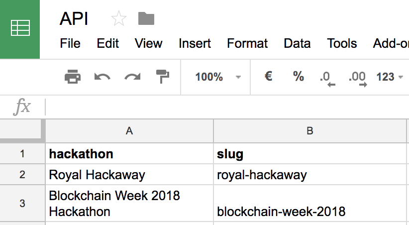 Google Sheets + AWS Lambda = JSON backend 😎 - Jonne Huotari