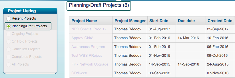 Number of Projects with Planning Status - KPI for Project Manager
