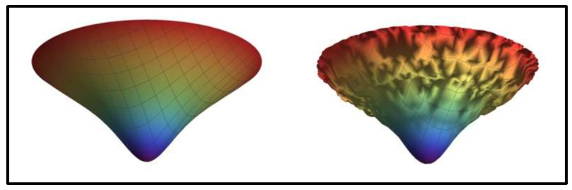 A smooth Universe according to the No-Boundary Proposal (left) and one plagued by instabilities, as per the research of Job Feldbrugge et al. (right).