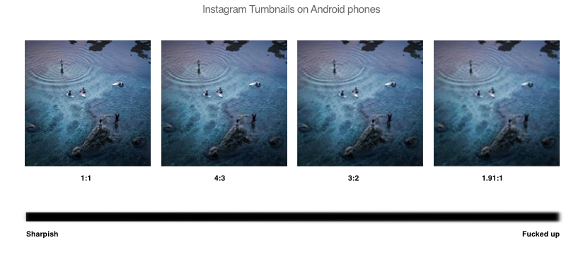 How to avoid low-res thumbnails on instagram (Android problem)