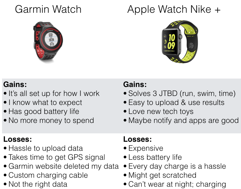 Should I fire my Garmin running watch and hire the new Apple