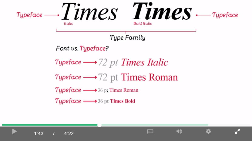 CalArts: Funds  of Graphic Design-W2: 2 5 Typefaces, Fonts