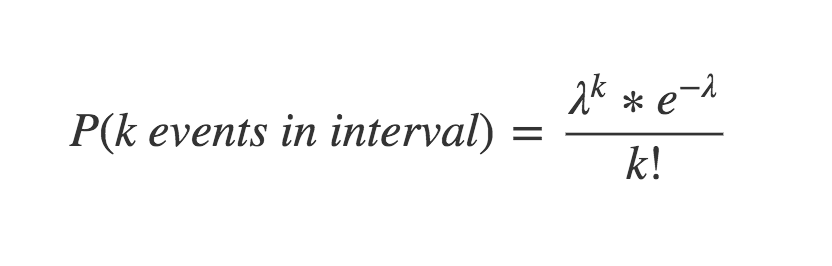 What is the Exponential Distribution: A Gentle Introduction