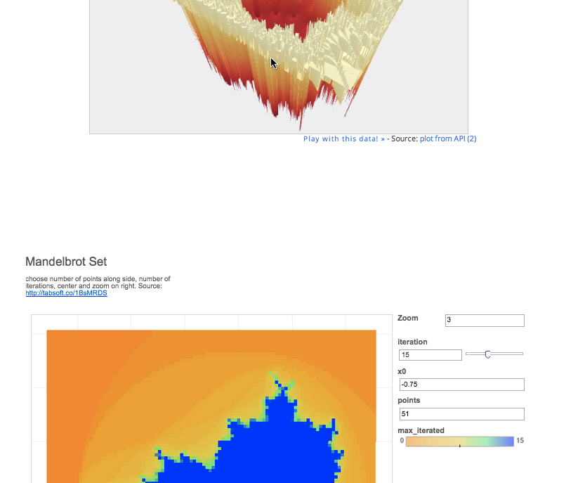 Tableau and Plotly Dashboards: Science, Finance, Banking, 3D