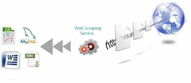 How to Improve Your Business Using Web Data Extraction