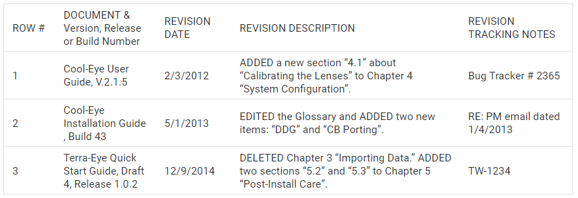 How to Design a Document Revision History Template - Ugur ...