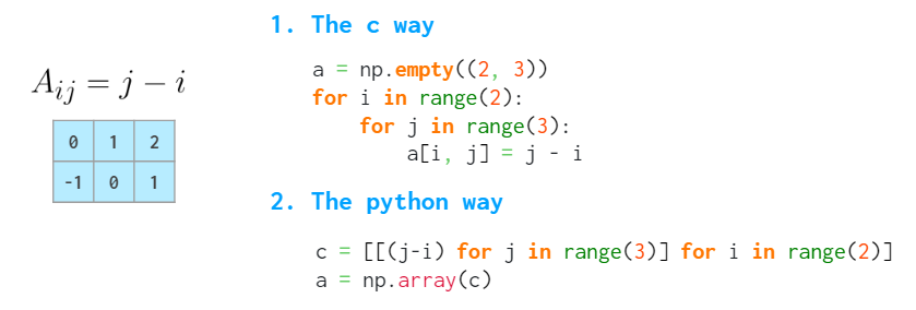 diagram showing a comparison of creation of a matrix using C and using Python