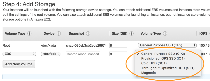 EC2 Storage Options