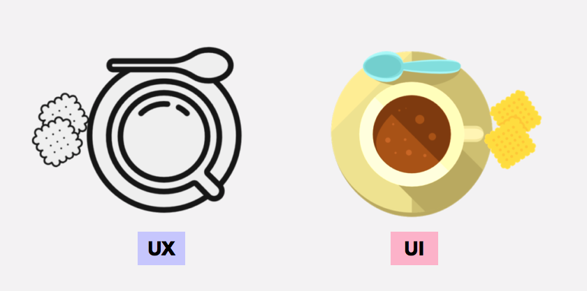 Two coffee cup illustrations, one with just outlines stating UX and other with all colors & design stating UI.