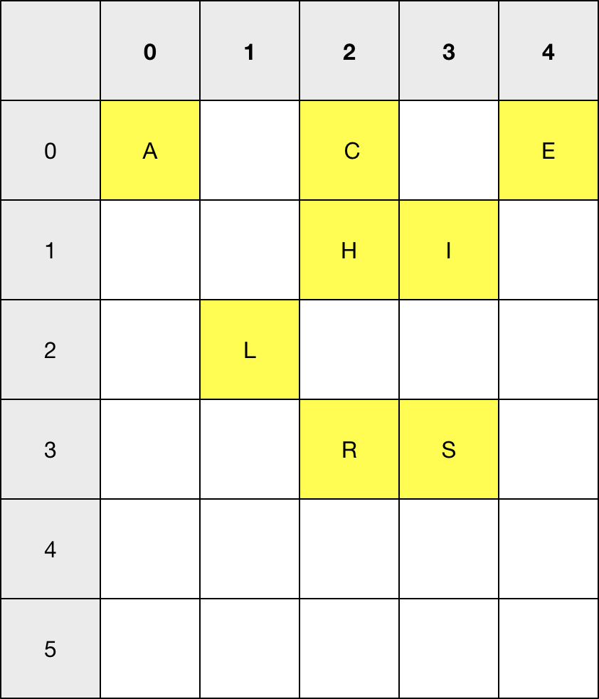 Grid structure showing highlighted letters in a bloom structure, indicating what's in the list.