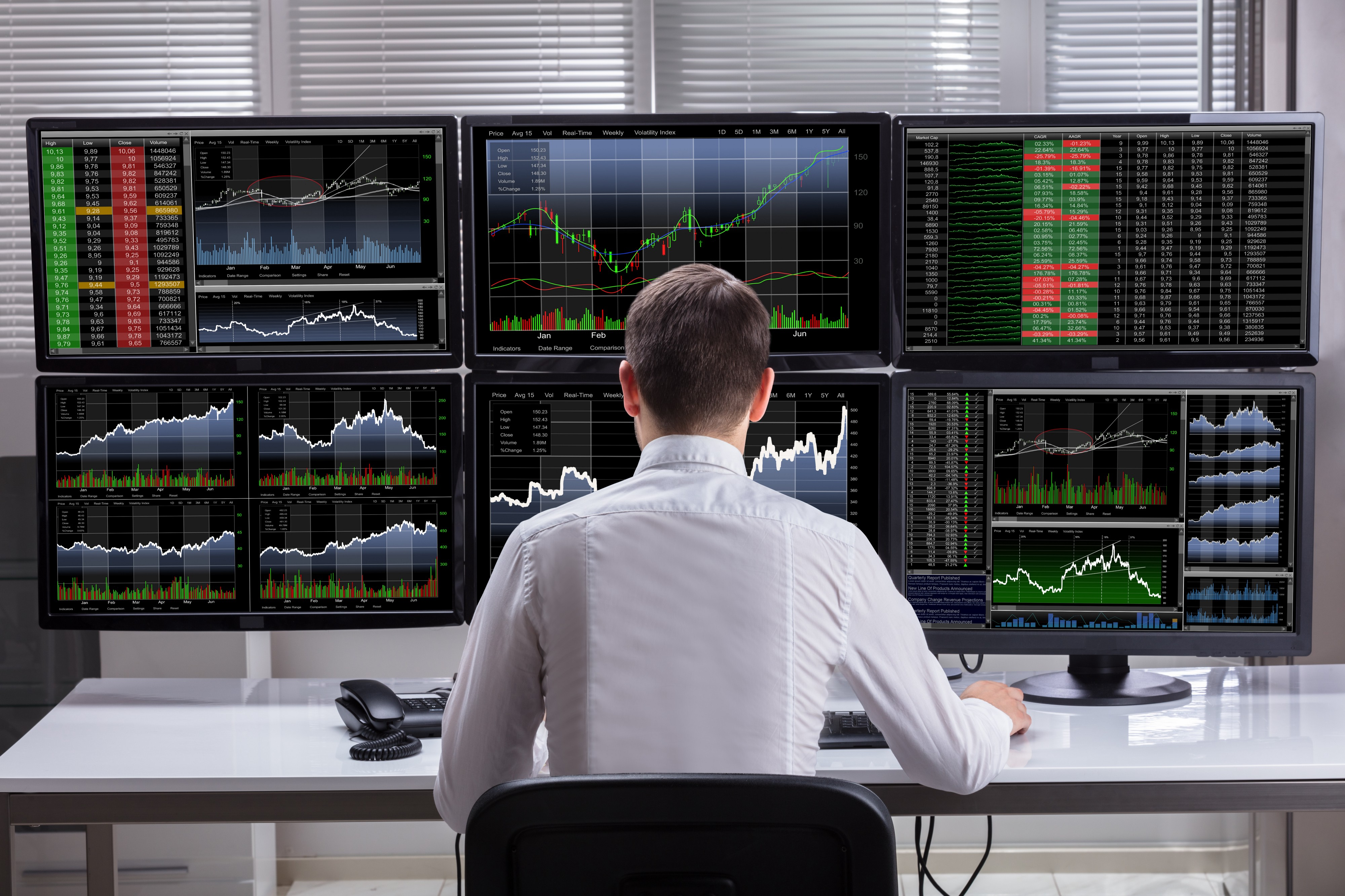 Essential Tools For Today S Trading