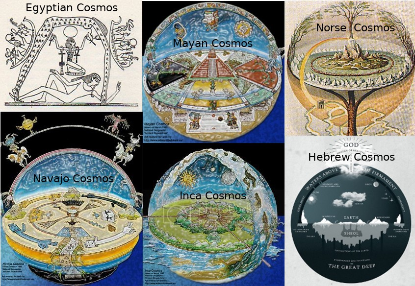 collage of drawings showing the flat-earth cosmology of 6 ancient cultures