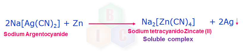 Hydrometallurgy - BICPUC - Medium