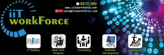 Java Online Training Course with CRM Live Project – iiTworkForce