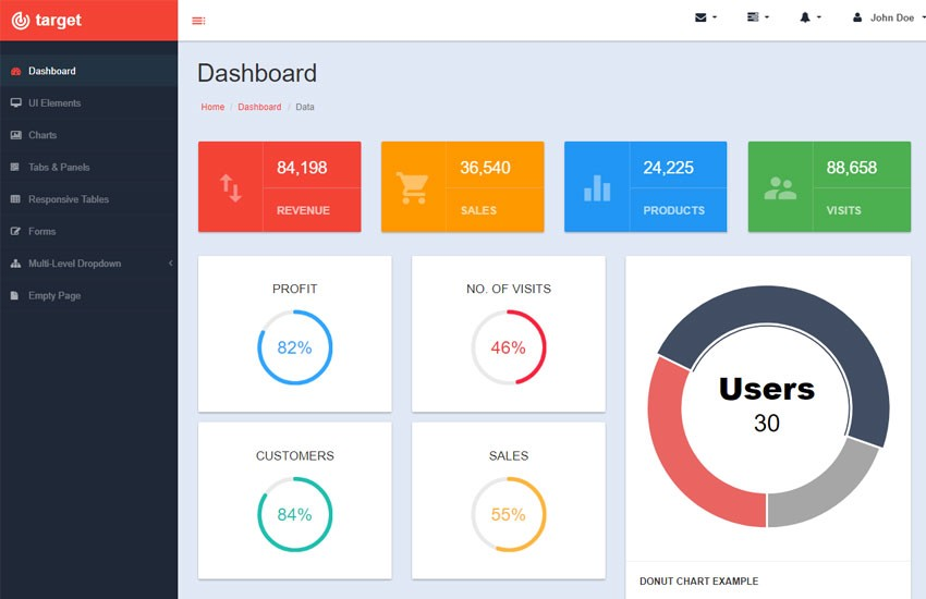 Free Top 100 Dashboard Bootstrap Admin Templates - indiater