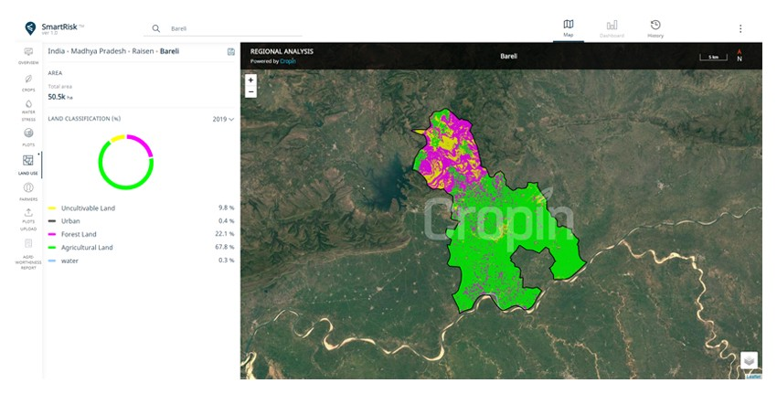 SmartRisk® dashboard displaying LULC classification for Bareli, Madhya Pradesh