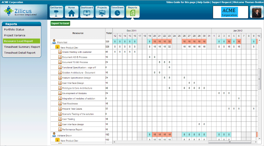 Project Resource Load Chart in ZilicusPM 5.1