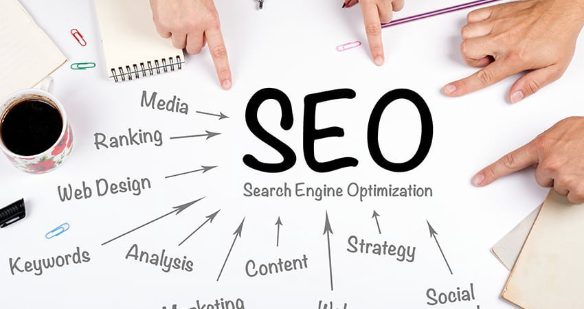 SEO words and activities