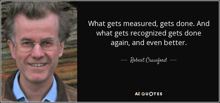 What gets measured, gets done