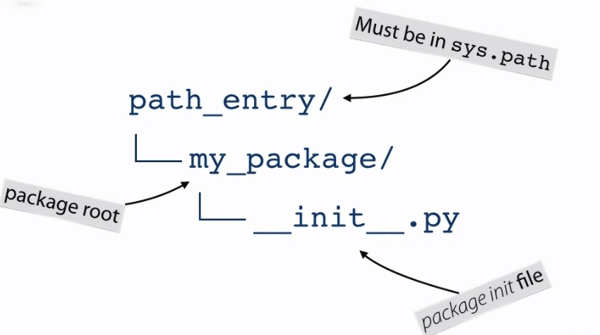 Python 3 6 Love the way you build packages! — pytutorial 1 0