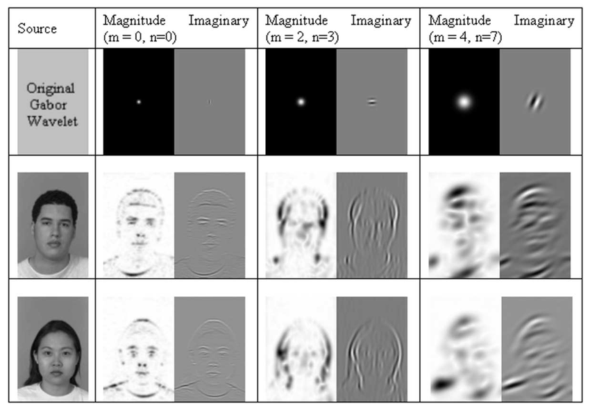 Appearance Models for Computer Graphics and Vision