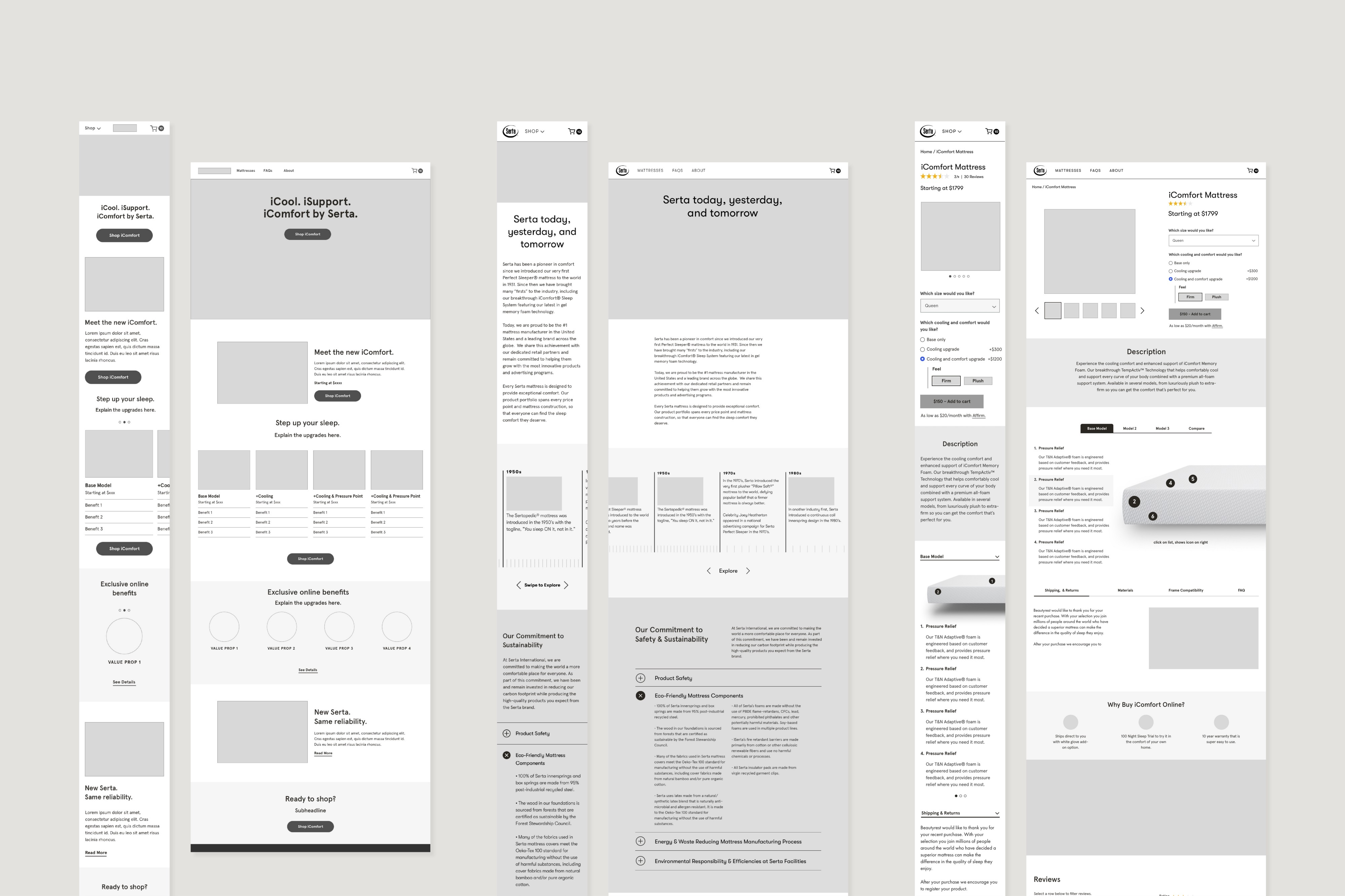 Grayscale mobile & desktop wireframes of the new Homepage, About Page, and Product Detail Page.