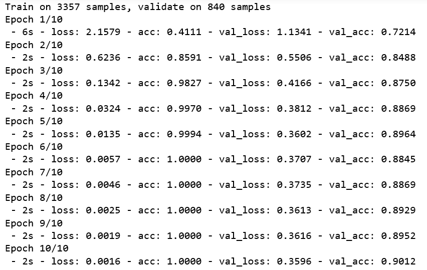 Machine Learning — Multiclass Classification with Imbalanced