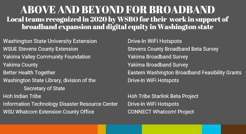 Gray graphic with white text listing local teams and projects recognized by the broadband office for their broadband expansion and digital equity work. Organizations listed are Washington State University Extension, WSU Stevens County Extension, Yakima Valley Community Foundation, Yakima County, Better Health Together, Washington State Library, Hoh Indian Tribe, Information Technology Disaster Resource Center, and WSU Whatcom Extension County Office.
