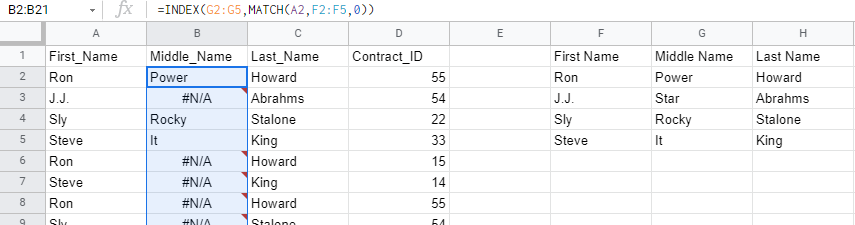 Sheet showing the formula without absolute values