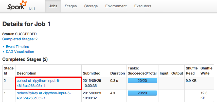 Using Jupyter on Apache Spark: Step-by-Step with a Terabyte