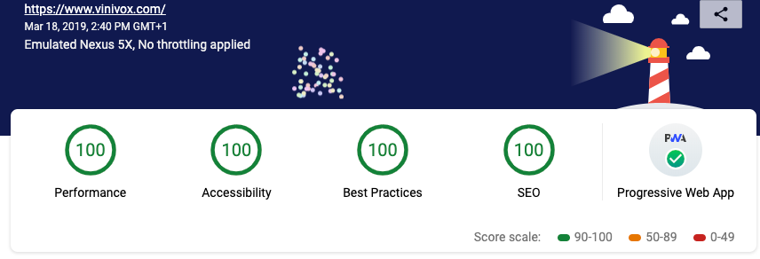 Reaching the 100/100 on Google Lighthouse - Pierre-Olivier
