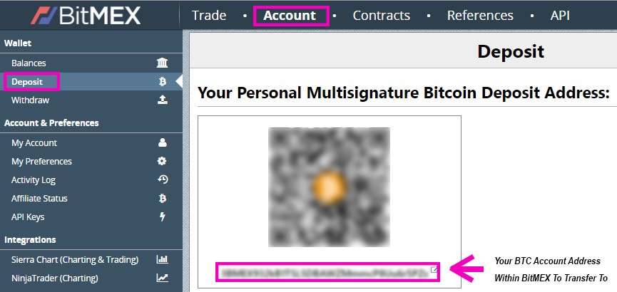 How to make money on Bitmex - Rickard Vikström - Medium