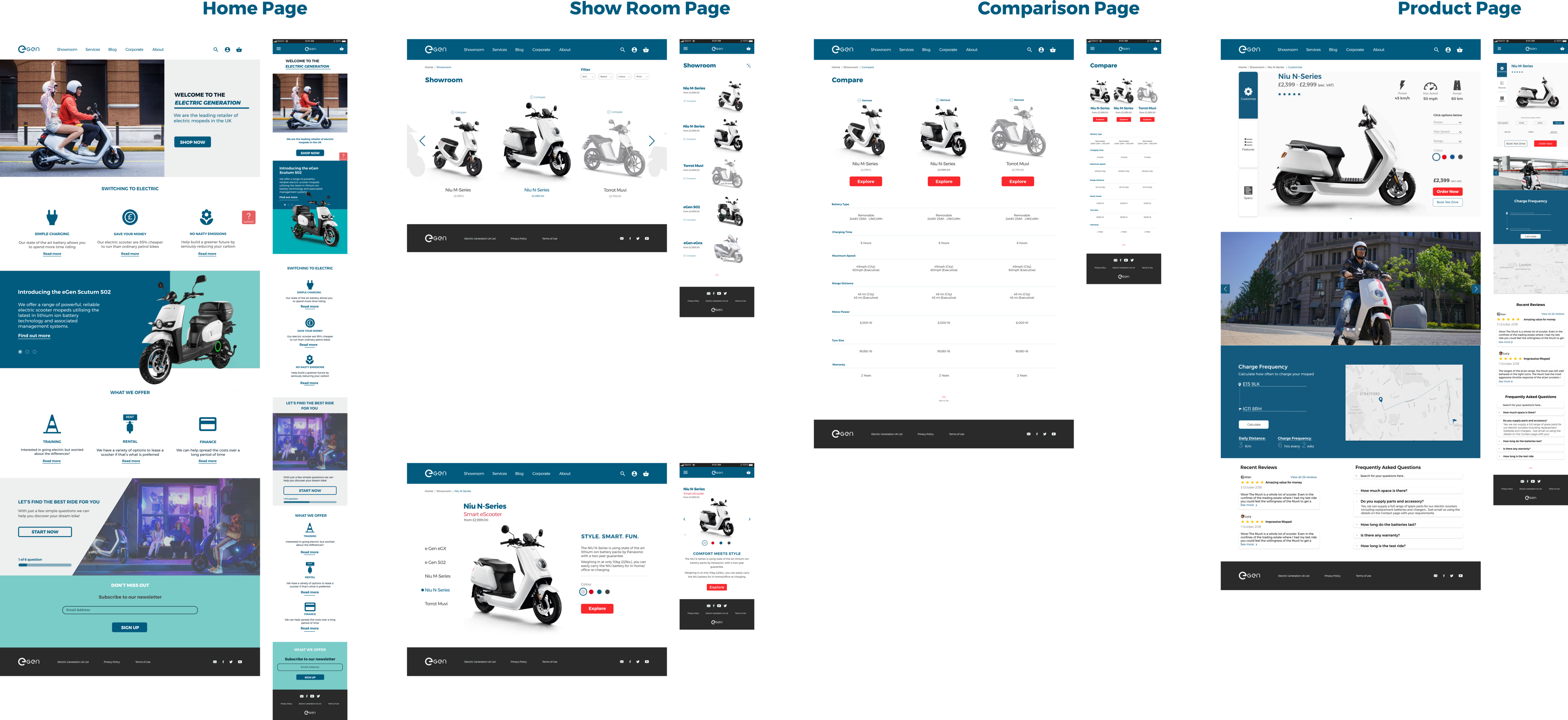 Case Study: Responsive Web Redesign - Noteworthy - The
