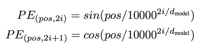 "The value of the Positional Encoding vector for each word position ""pos"" and for each dimension ""i"" of this vector."