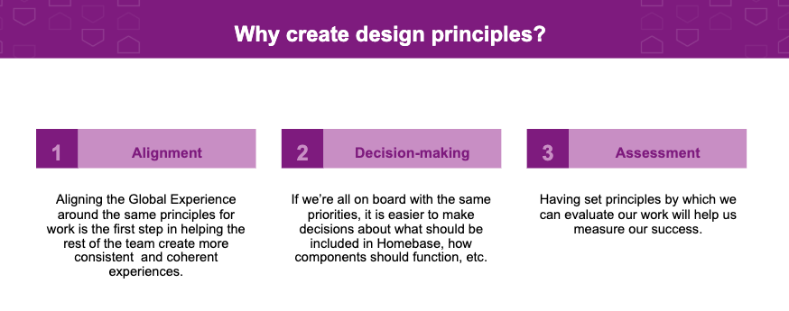 """A slide that says """"Why create design principles? Alignment, decision-making, assessment"""""""