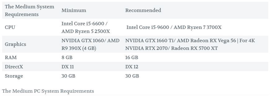 The Medium—PC System Requirements