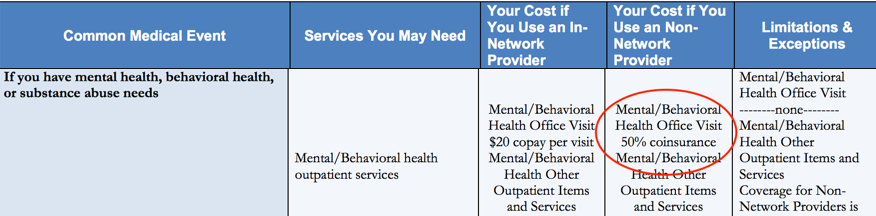 How to pay less for therapy - Kip Blog - Medium