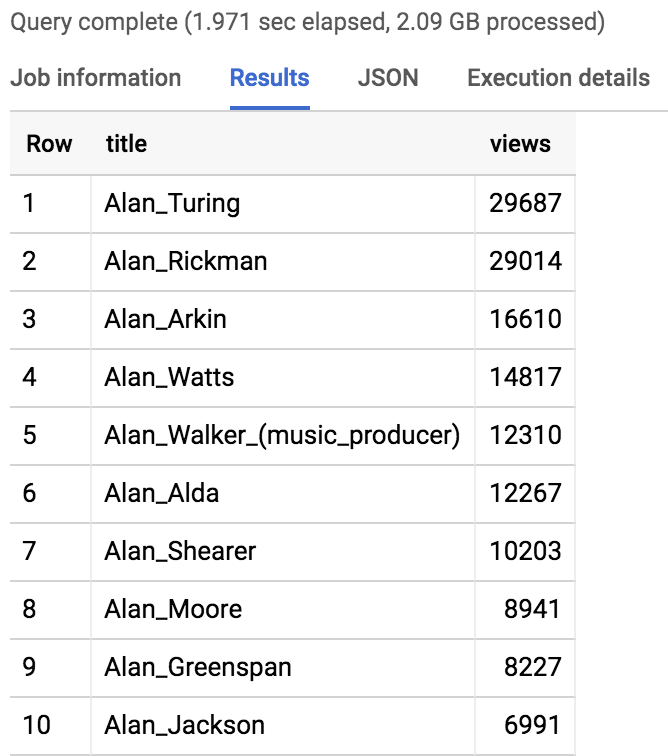 Use BigQuery free — without a credit card: Discover, learn